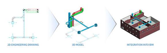 traceocad-news-special-offer-autofluid10-autobim3d-Schema