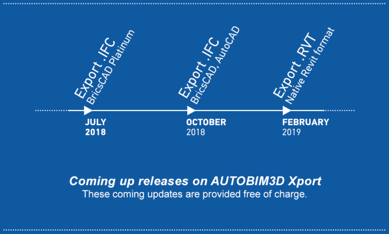 traceocad-autobim-releases-en