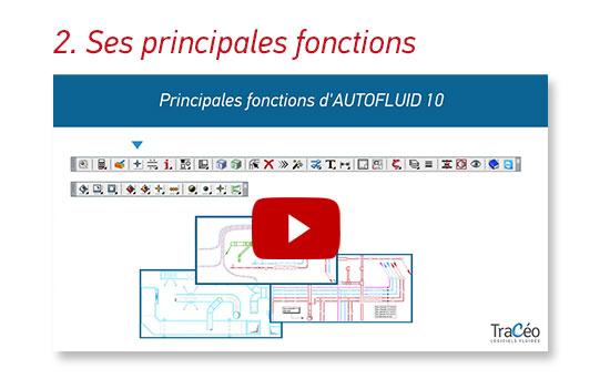 Principales fonctions AUTOFLUID 10 - logiciel CAO applicatif à AutoCAD Bricscad ET zwcad