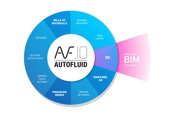 AUTOFLUID AUTOBIM3D diagram - 2D 3D BIM HVAC CAD software