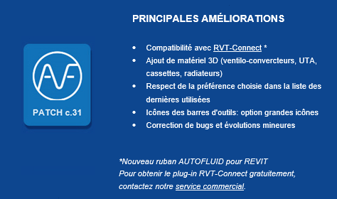 ameliorations-c31